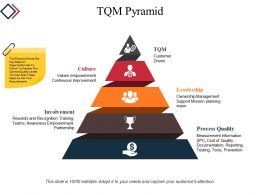 Tqm Pyramid Powerpoint Slide Backgrounds