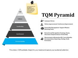 Tqm Pyramid Ppt Diagrams