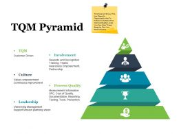 Tqm Pyramid Ppt Presentation