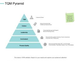 TQM Pyramid Process Quality E210 Ppt Powerpoint Presentation File Skills