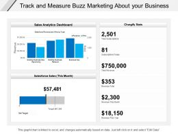 Track And Measure Buzz Marketing About Your Business