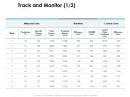 Track And Monitor Measured Data Ppt Powerpoint Presentation Pictures Vector