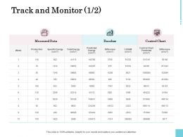 Track And Monitor Measured Ppt Powerpoint Presentation Infographic