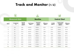 Track And Monitor Measured Ppt Powerpoint Presentation Pictures