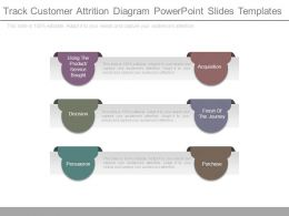 Track Customer Attrition Diagram Powerpoint Slides Templates