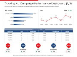 Tracking Ad Campaign Performance Dashboard Calls Clicks Ppt Icons