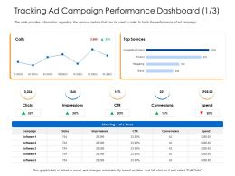 Tracking Ad Campaign Performance Dashboard Ctr Powerpoint Presentation Tips