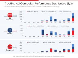 Tracking Ad Campaign Performance Dashboard Jan To Dec Powerpoint Presentation Icons
