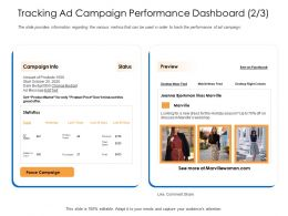 Tracking Ad Campaign Performance Dashboard Last 7 Days Powerpoint Presentation Grid