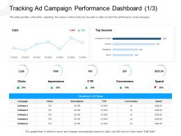 Tracking Ad Campaign Performance Dashboard Top Sources Powerpoint Presentation Skills