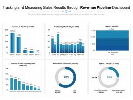 Tracking And Measuring Sales Results Through Revenue Pipeline Dashboard