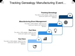 Tracking Genealogy Manufacturing Event Management Manufacturing Costing Subcontracting Collaboration