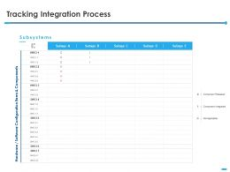 Tracking Integration Process Configuration Ppt Powerpoint Presentation Format