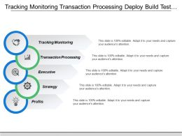 Tracking Monitoring Transaction Processing Deploy Build Test Environment