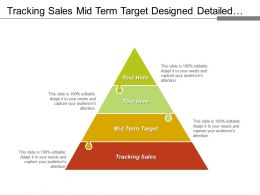 Tracking Sales Mid Term Target Designed Detailed Planning
