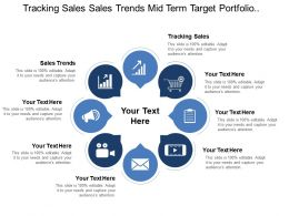 Tracking Sales Sales Trends Mid Term Target Portfolio Strategic