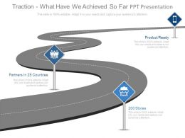 Traction What Have We Achieved So Far Ppt Presentation
