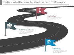 Traction What Have We Achieved So Far Ppt Summary