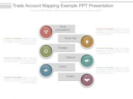 Trade Account Mapping Example Ppt Presentation