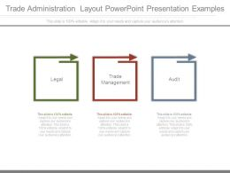 Trade Administration Layout Powerpoint Presentation Examples