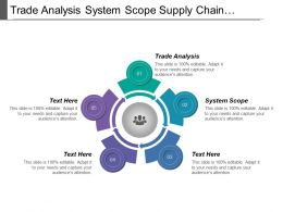 Trade Analysis System Scope Supply Chain Management System