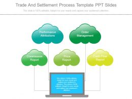 Trade And Settlement Process Template Ppt Slides