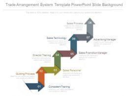 Trade Arrangement System Template Powerpoint Slide Background