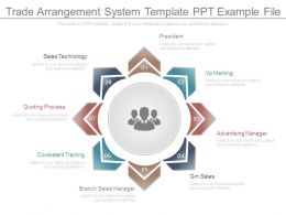 Trade Arrangement System Template Ppt Example File