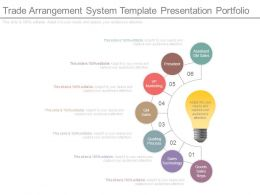 Trade Arrangement System Template Presentation Portfolio