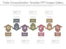 Trade Computerization Template Ppt Images Gallery