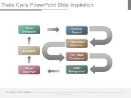 Trade Cycle Powerpoint Slide Inspiration