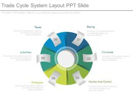 Trade Cycle System Layout Ppt Slide