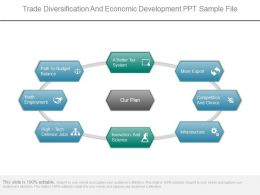 Trade Diversification And Economic Development Ppt Sample File