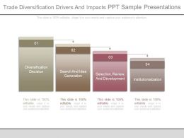 Trade Diversification Drivers And Impacts Ppt Sample Presentations