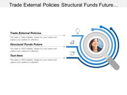 Trade External Policies Structural Funds Future Customized Solutions