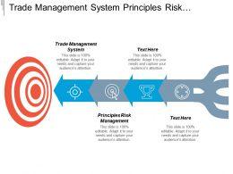 Trade Management System Principles Risk Management Organizational Models Cpb
