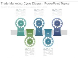 Trade Marketing Cycle Diagram Powerpoint Topics