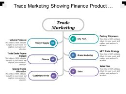 Trade Marketing Showing Finance Product Supply And Sales