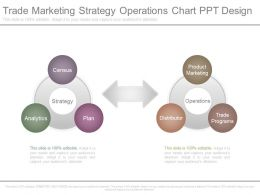 Trade Marketing Strategy Operations Chart Ppt Design