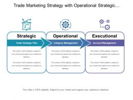 Trade Marketing Strategy With Operational Strategic Execution Flow
