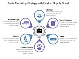 Trade Marketing Strategy With Product Supply Brand And Sales Marketing