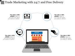 Trade Marketing With 24 7 And Free Delivery
