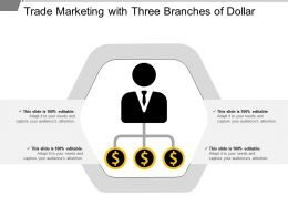 Trade Marketing With Three Branches Of Dollar