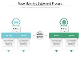 Trade Matching Settlement Process Ppt Powerpoint Presentation File Infographic Template Cpb
