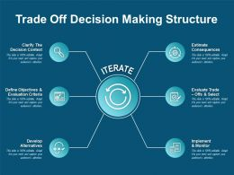 Trade Off Decision Making Structure