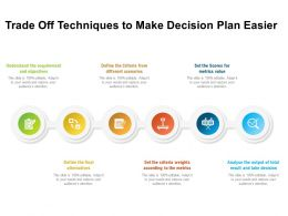 Trade Off Techniques To Make Decision Plan Easier