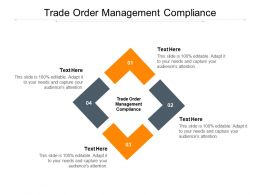 Trade Order Management Compliance Ppt Powerpoint Presentation Slides Cpb