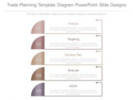 Trade Planning Template Diagram Powerpoint Slide Designs