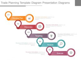 Trade Planning Template Diagram Presentation Diagrams