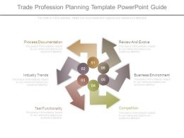 Trade Profession Planning Template Powerpoint Guide